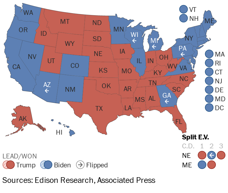 Controversy abounds over the use of the electoral college as well as the alternative in deciding presidential elections. This map of the 2020 presidential election results shows in red the states whose electoral votes went to incumbent Republican candidate President Donald Trump and  states in blue whose votes went to  challenger and former Vice President Joe Biden.  At 306 to 232, Biden became the 46th president.
